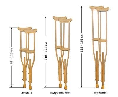 Изображение размеров костылей по высоте